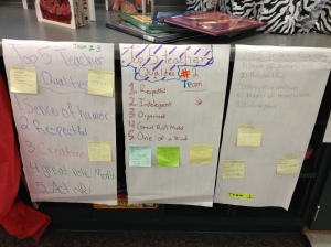 Each team decided on their top 5 qualities and attached their post-its.