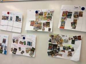 Using scholastic book catalogs the extras), each team sorted the titles by genre.