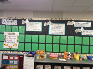 Writing wall with steps for each type of writing: summary