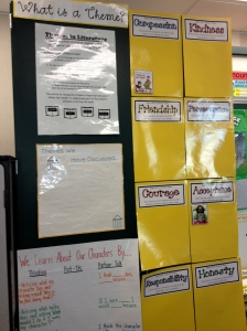 Thanks Beth Newingham for theme posters.  Such good lessons for my read alouds all year.