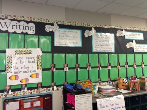 "Writing Wall with ""Please excuse the bare wall.  Our writing is under construction sign.""  Thanks Pinterest."