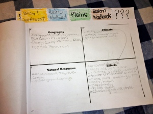 Used the same 4 quadrant grid for each lesson--geography, climate, natural resources, and effects.