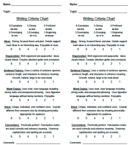 This is the rubric I switch to mid-year once I feel my students and parents are familiar with the different traits.  It saves paper.